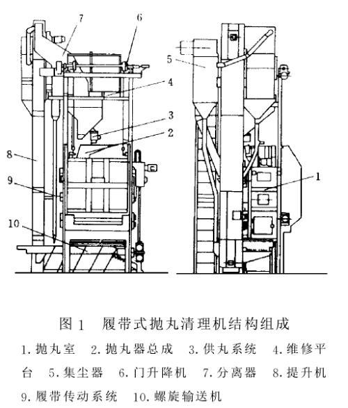 履带式抛丸机结构图